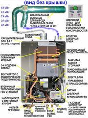 Ремонт котла Ферроли Ferroli в Калининграде.