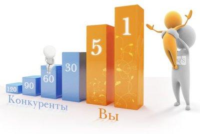 график 6: г. Барнаульская, и. КВД ул. адрес, Калининград,
